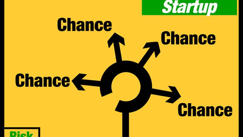 Chance | © pixabay.com CCO