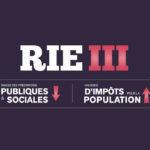Les Suisses ont voté non à la RIE III à 59,1% (illustration: usv-vaud.ch)